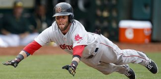 Red Sox Dustin Pedroia, Jose Abreu Collision Puts Him on IR