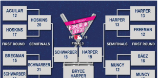 The 2018 Home Run Derby took place on Monday night.